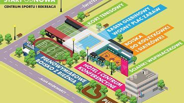 Plan ośrodka sportowego na Starcie