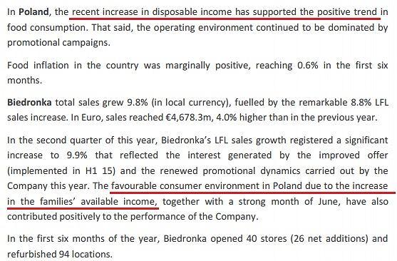 Biedronka zawdzięcza wzrost obrotów większym dochodom Polaków