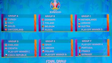 UEFA zajęła stanowisko ws. informacji o Euro 2020 w jednym kraju