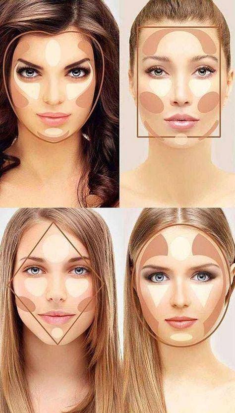 Konturowanie twarzy bronzerem