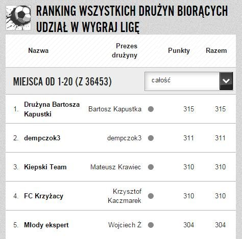 Klasyfikacja Wygraj Ligę po 26. kolejce Ekstraklasy