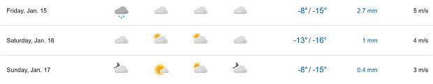 Prognoza pogody na PŚ w Zakopanem