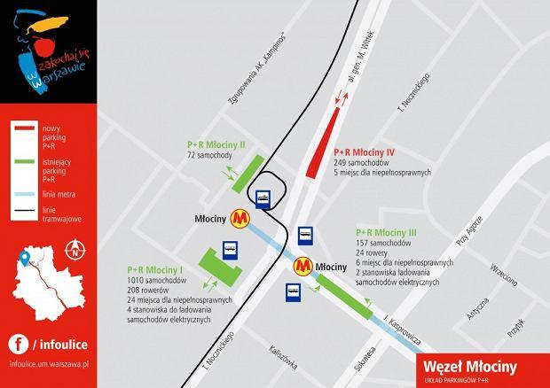 Parking P+R Metro Młociny IV