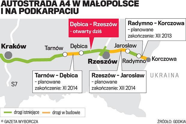 A4 można wjechać do Rzeszowa, ale za to w Lublinie czeka ekspresówka