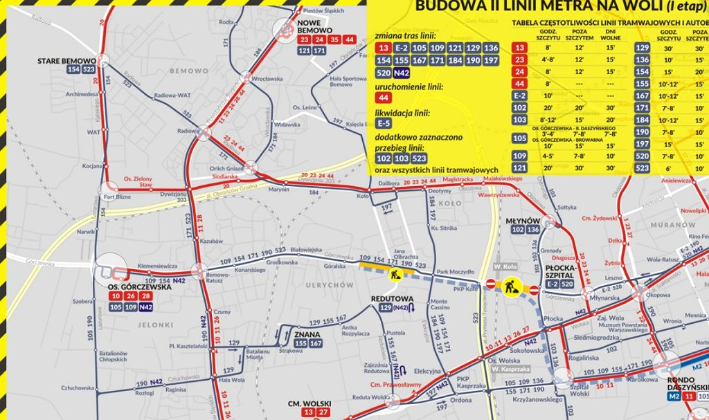 Objazdy, zamknięte ulice, nowe trasy, buspas. Startuje budowa metra na Woli [SZCZEGÓŁY]