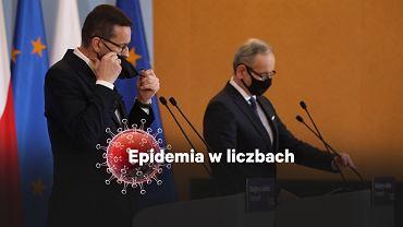 Michał Rogalski dla Gazeta.pl: Jak oficjalne dane o epidemii w Polsce straciły swoją wiarygodność