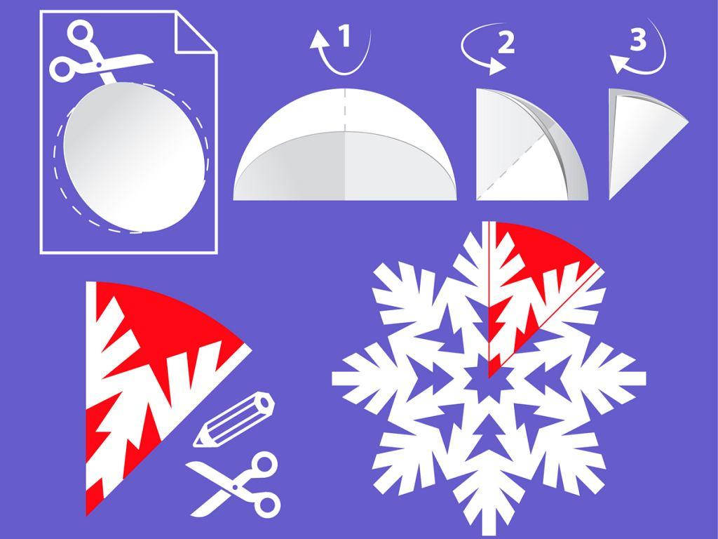 Śnieżynki z papieru. Zdjęcie ilustracyjne