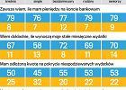Coraz więcej Polaków oszczędza. Prym wiodą seniorzy