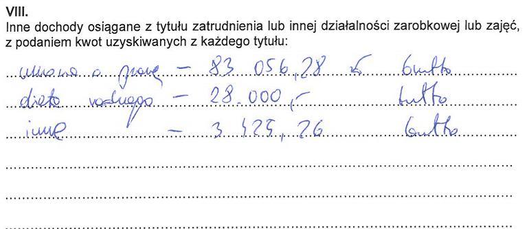 Dochody Konrada Fijołka w 2020 r.