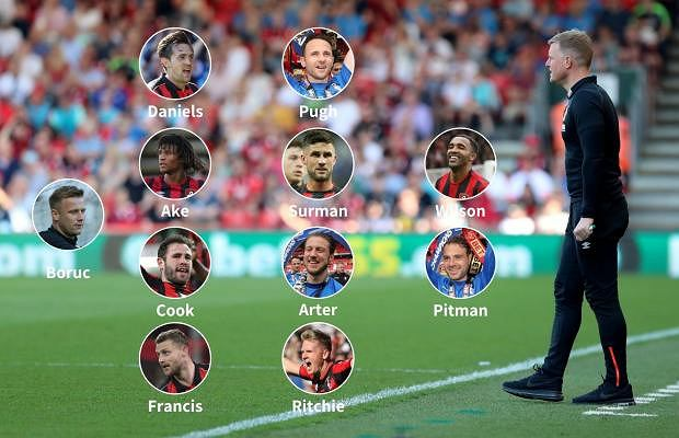 Jedenastka dekady AFC Bournemouth