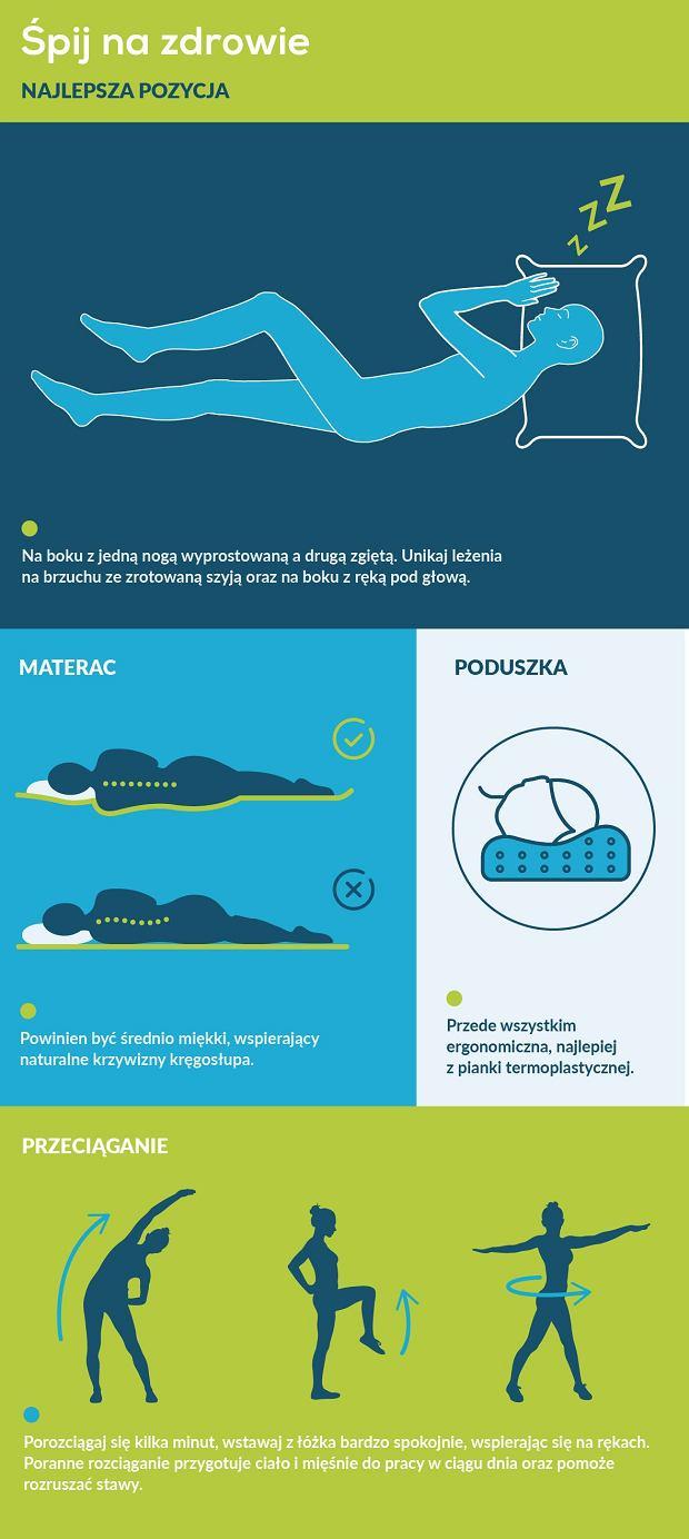 Śpij na zdrowie - ważna pozycja, poduszka, materac