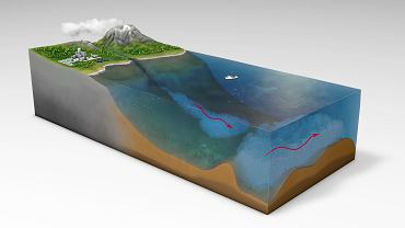 Ilustracja pokazująca, jak plastik spływa do oceanu i jest w nim roznoszony przez prądy morskie