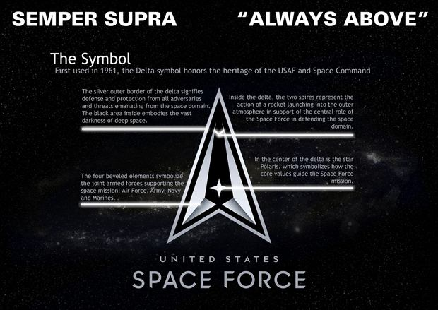 Logo US Space Force