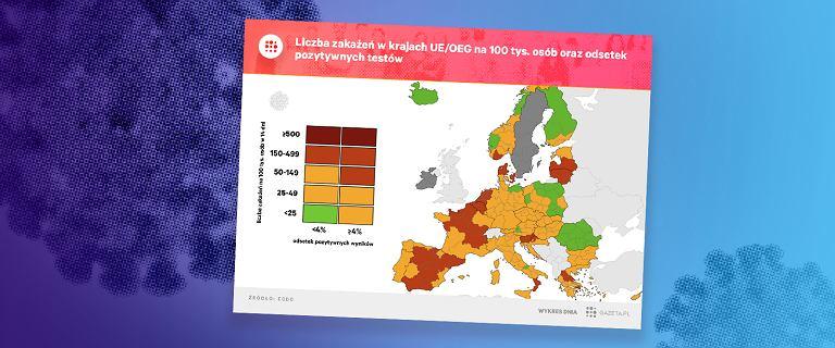 Europa luzuje reguły dla turystów. Ważna zmiana już od lipca [WYKRES DNIA]