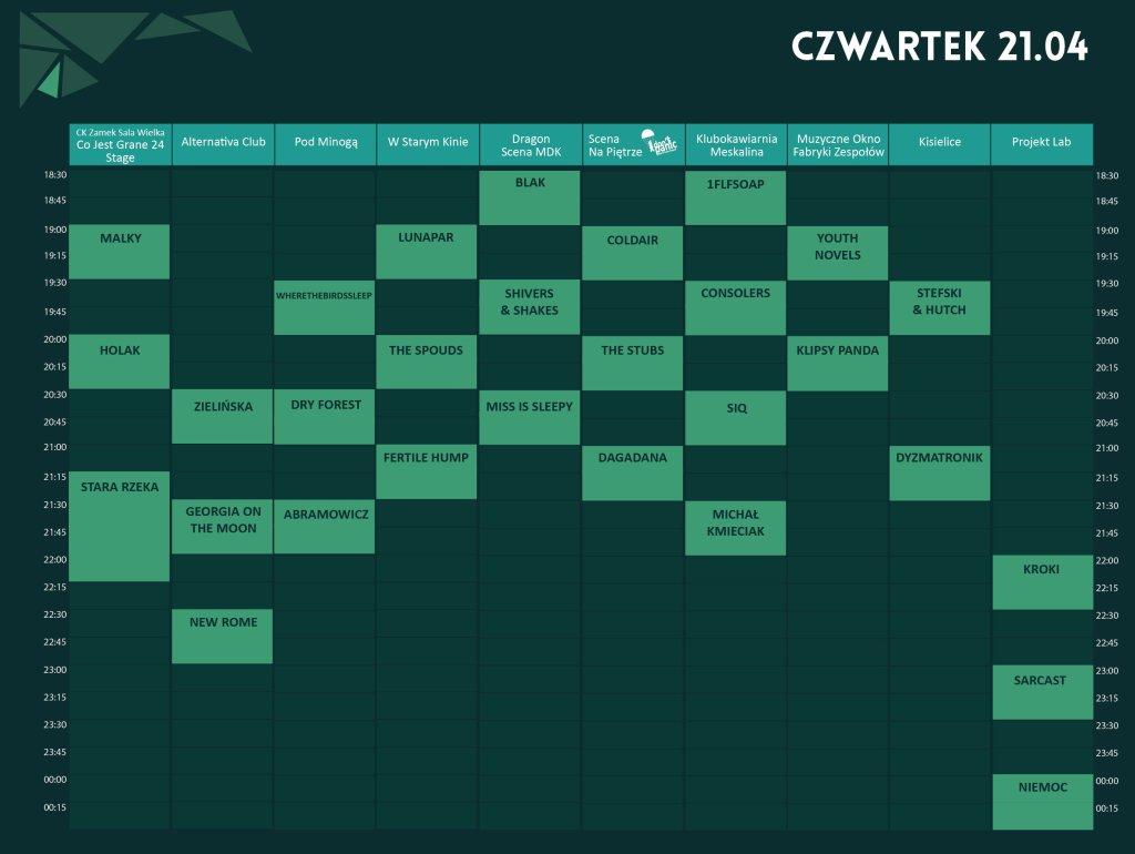 Enea Spring Break: szczegółowy program koncertów w czwartek / Materiały prasowe