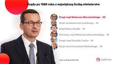 Drugi rząd Mateusza Morawieckiego składa się z aż dwudziestu ministerstw