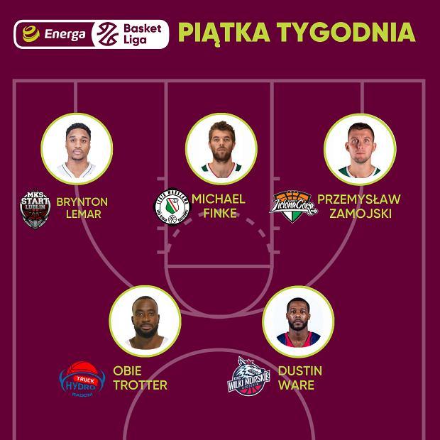 Najlepsza piątka 6. tygodnia Energa Basket Ligi