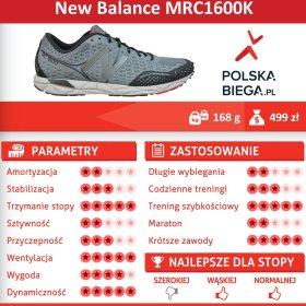 Adidas Supernova Glide 6 Boost – buty naszpikowane nowymi
