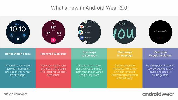 Google prezentuje Android Wear 2.0