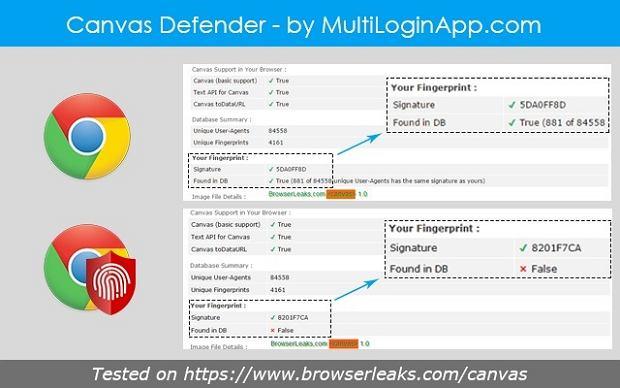 Canvas Fingerprinting umożliwia identyfikację użytkownika