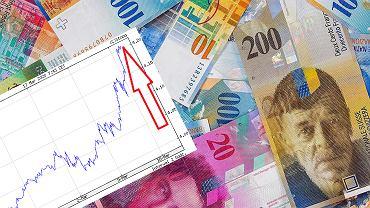 Kursy walut 17.03 o godz. 7. Frank powyżej 4,20 zł, dolar coraz bliżej 4 zł [kurs dolara, funta, euro, franka]