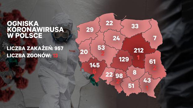 Liczba zakażonych koronawirusem w Polsce - 957 osób.