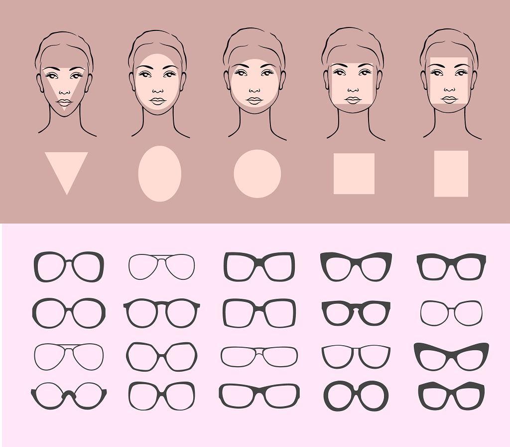 Jak dobrać oprawki do kształtu twarzy