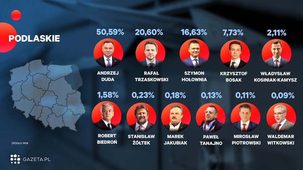 Wyniki wyborów prezydenckich 2020 - województwo podlaskie.