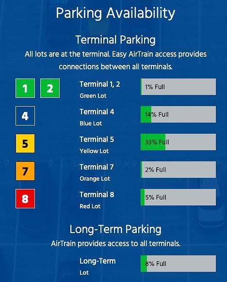 Informacja o dostępności miejsc parkingowych na lotnisku JFK w Nowym Jorku - 18.07.2020