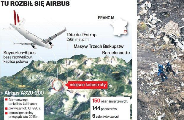 Wiele zagadek po katastrofie airbusa