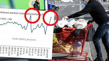Polacy tłumnie ruszyli na zakupy