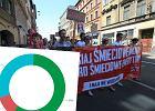Polacy nie chcą umów o pracę? Połowa zatrudnionych na śmieciówkach jest zadowolona ze swojej umowy