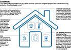 Cyfrowy dom zaprasza intruzów