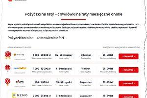 Polacy szukają pieniędzy w internecie. Nielicznym się udaje