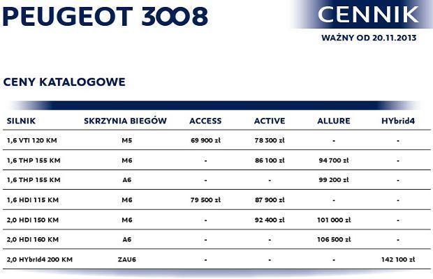 Peugeot 3008 - cennik