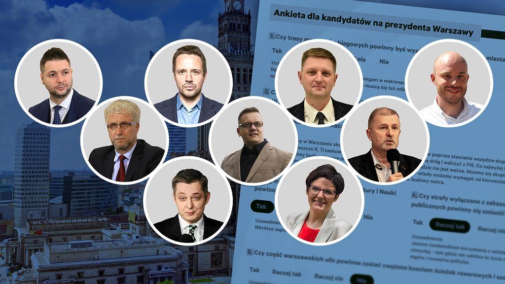 Ankiety dla kandydatów na prezydenta Warszawy
