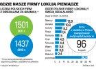 Możesz działać w raju, ale płać podatek polskiemu fiskusowi