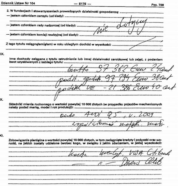 Oświadczenie majątkowe Ryszarda Czarneckiego