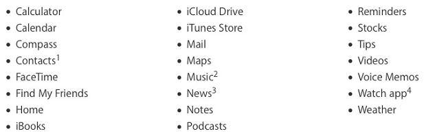 Lista aplikacji systemowych iOS