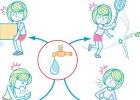 Rozwiąż problem nietrzymania moczu