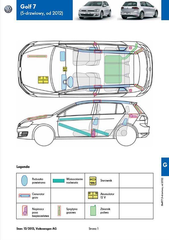 Karta ratownicza, Volkswagen Golf VII