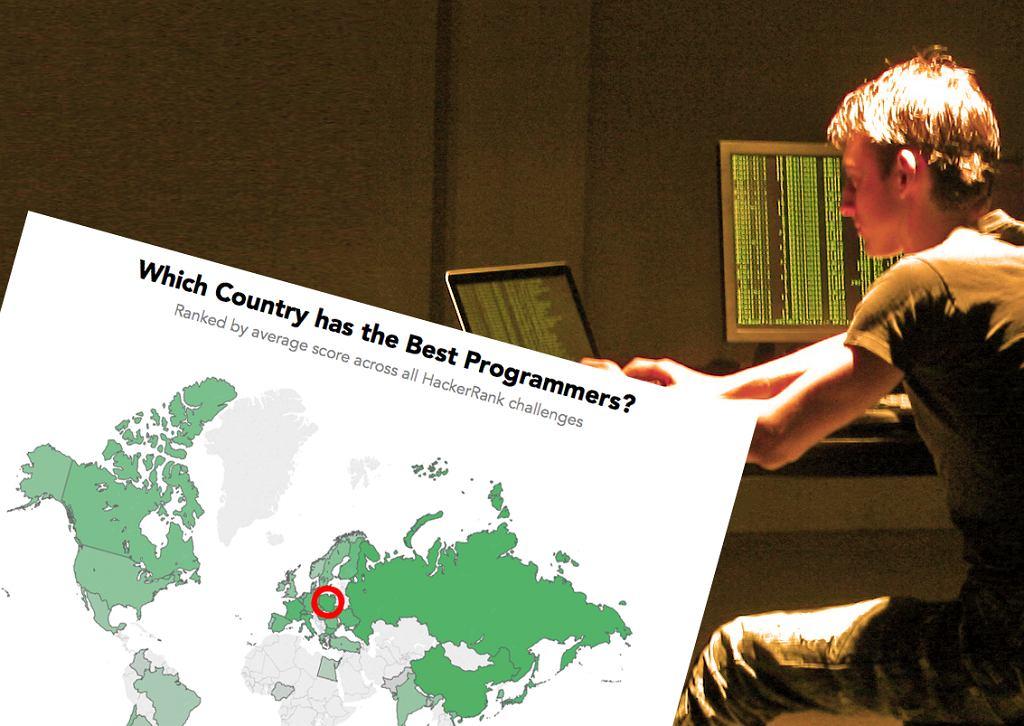 Polscy programiści w światowej czołówce
