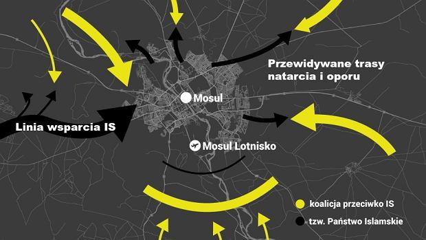 Sytuacja wokół Mosulu