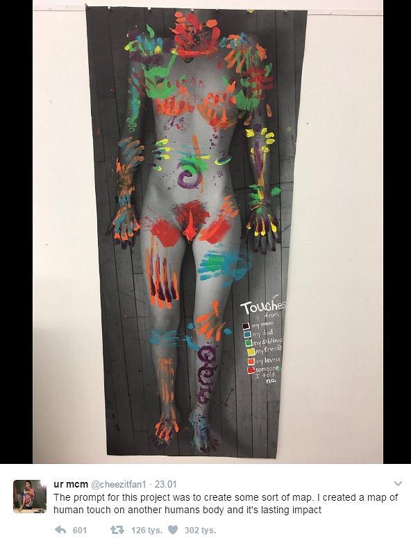 Mapa ciała