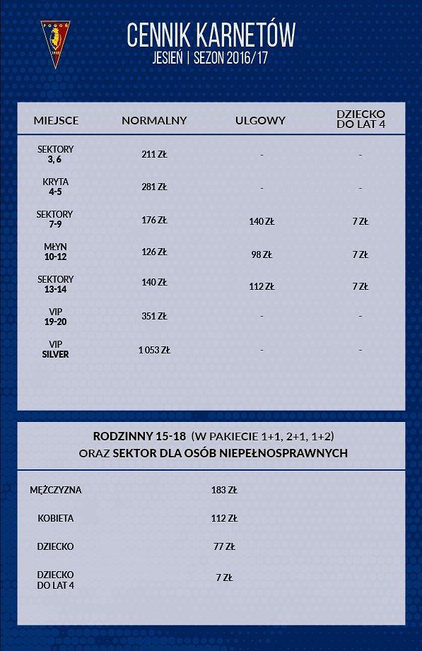 Ceny karnetów na mecze Pogoni w sezonie 2016/2017