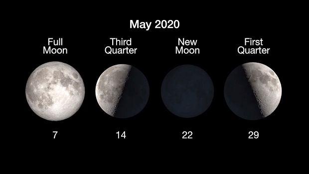 Fazy Księżyca w maju 2020