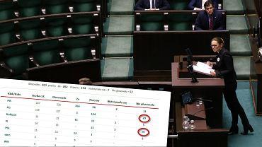 Głosowanie nad projektem 'Ratujmy kobiety'