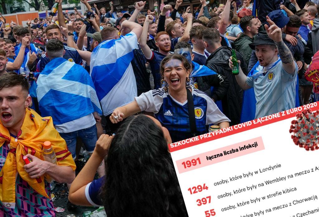 Kibice Szkocji na Leicester Square w Londynie