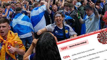 Fanii Scoției în Leicester Square, Londra
