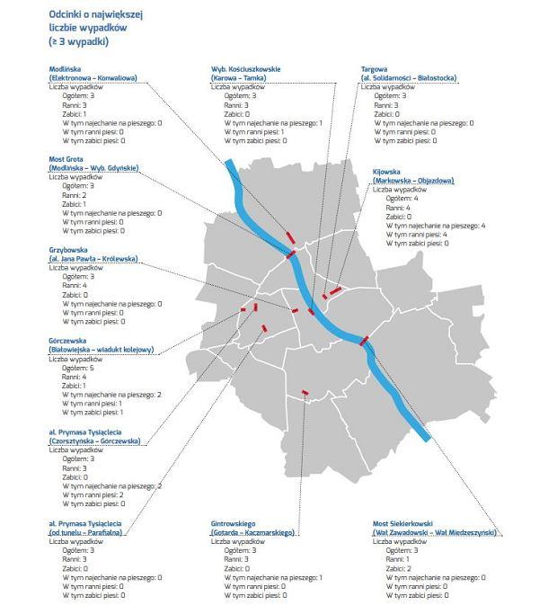 Ulice, na których najczęściej dochodziło do wypadków